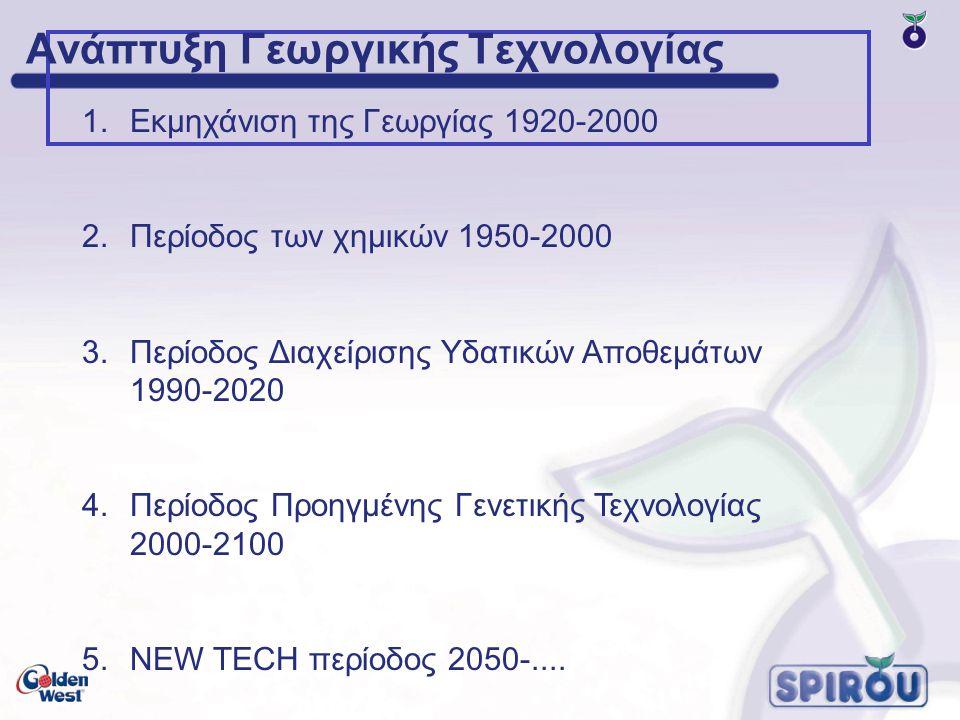 Ανάπτυξη Γεωργικής Τεχνολογίας