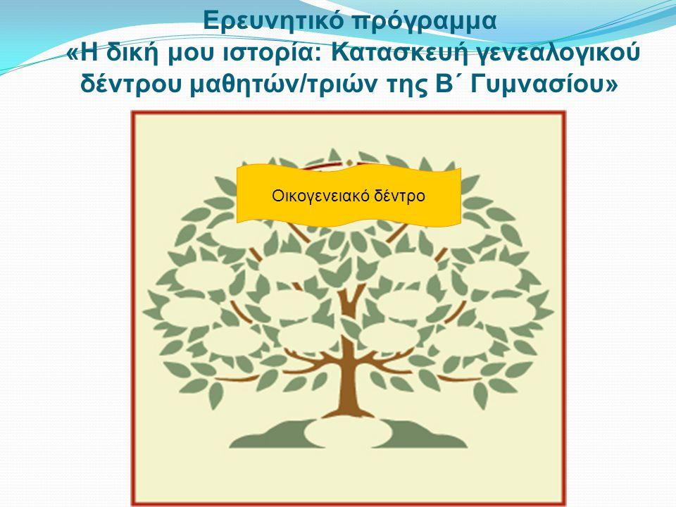 Ερευνητικό πρόγραμμα «Η δική μου ιστορία: Κατασκευή γενεαλογικού δέντρου μαθητών/τριών της Β΄ Γυμνασίου»