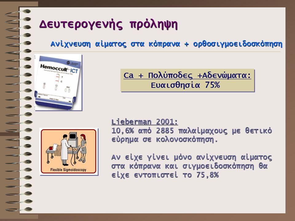 Ca + Πολύποδες +Αδενώματα: