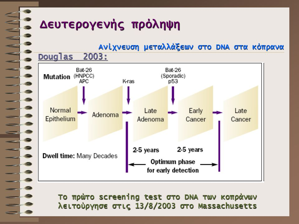 Δευτερογενής πρόληψη Douglas 2003: