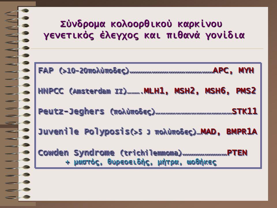 Σύνδρομα κολοορθικού καρκίνου γενετικός έλεγχος και πιθανά γονίδια