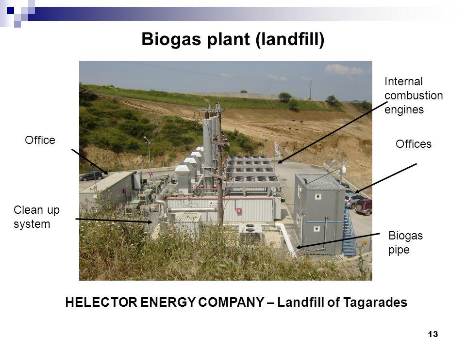 Biogas plant (landfill)