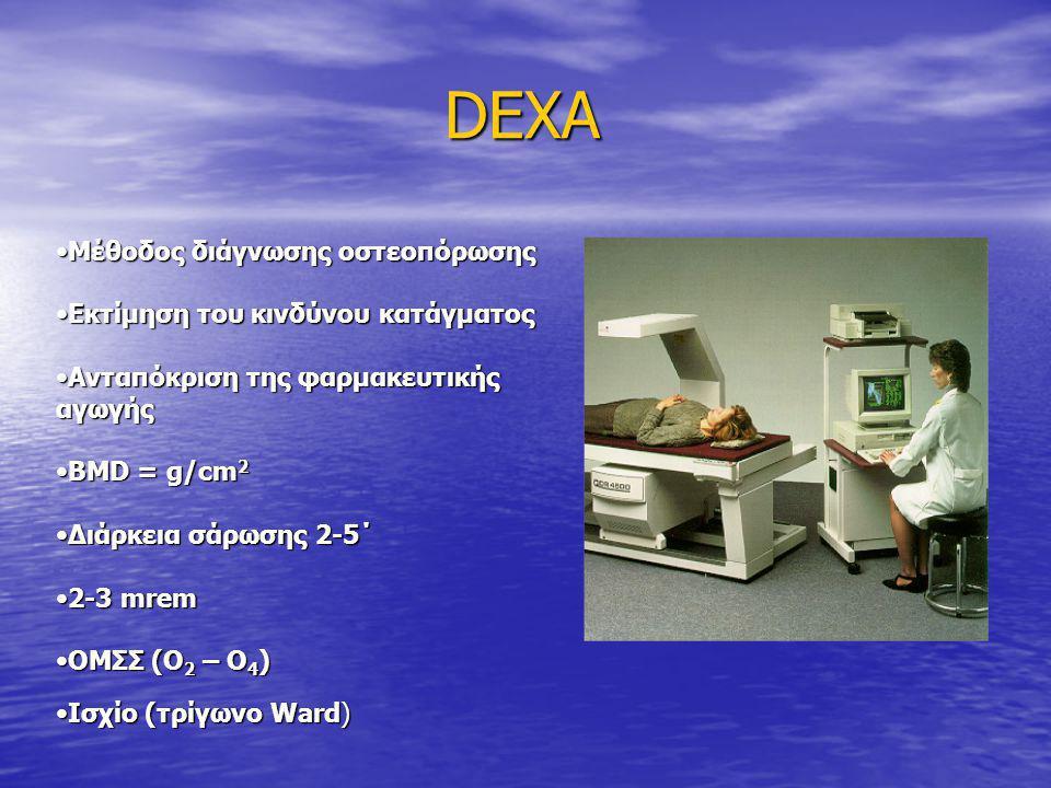 DEXA Μέθοδος διάγνωσης οστεοπόρωσης Εκτίμηση του κινδύνου κατάγματος