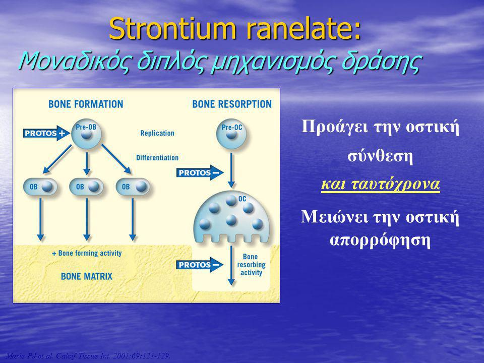 Strontium ranelate: Μοναδικός διπλός μηχανισμός δράσης