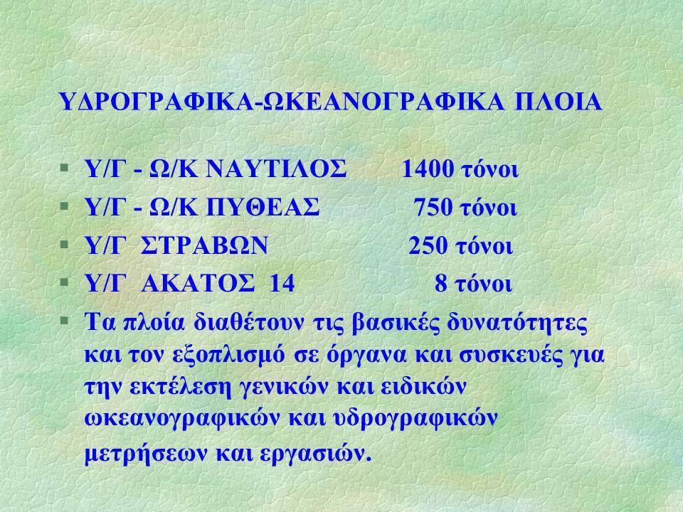 ΥΔΡΟΓΡΑΦΙΚΑ-ΩΚΕΑΝΟΓΡΑΦΙΚΑ ΠΛΟΙΑ