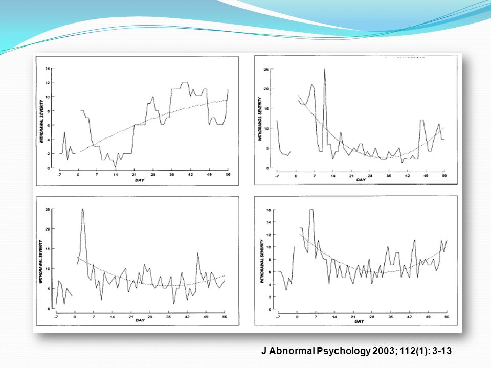 J Abnormal Psychology 2003; 112(1): 3-13