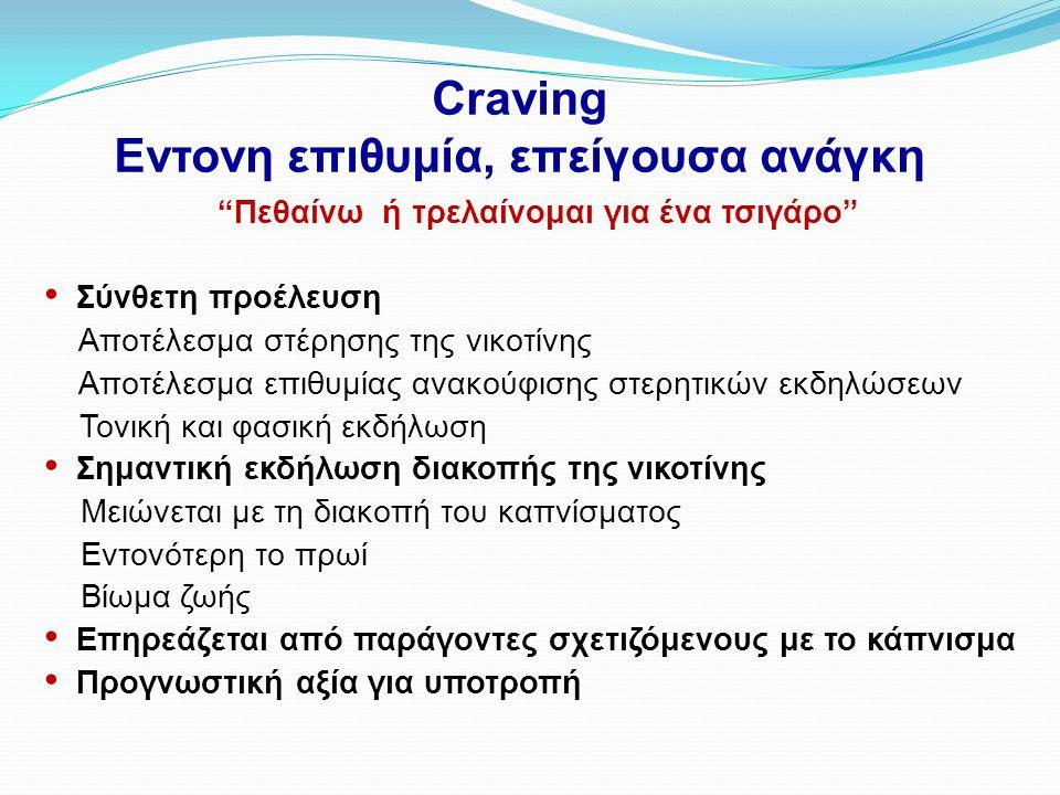 Craving Εντονη επιθυμία, επείγουσα ανάγκη