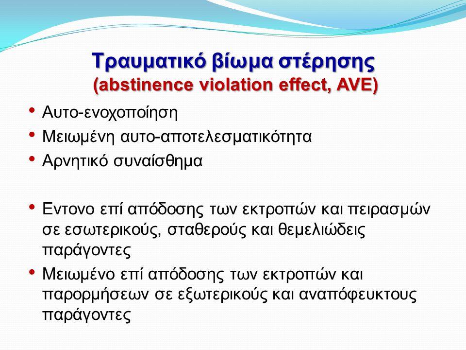 Τραυματικό βίωμα στέρησης (abstinence violation effect, AVE)