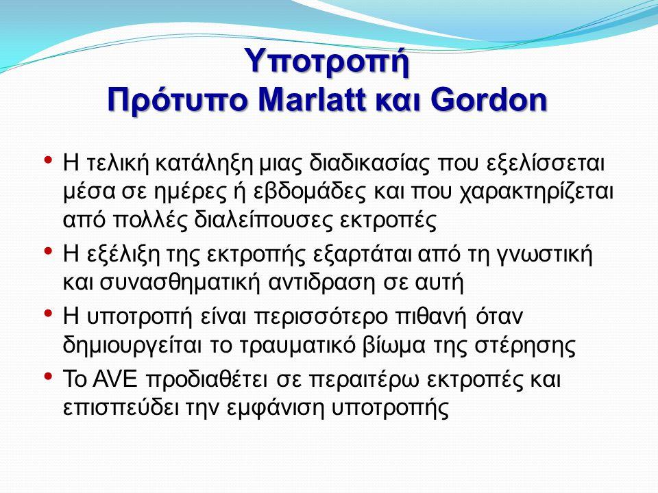 Υποτροπή Πρότυπο Marlatt και Gordon