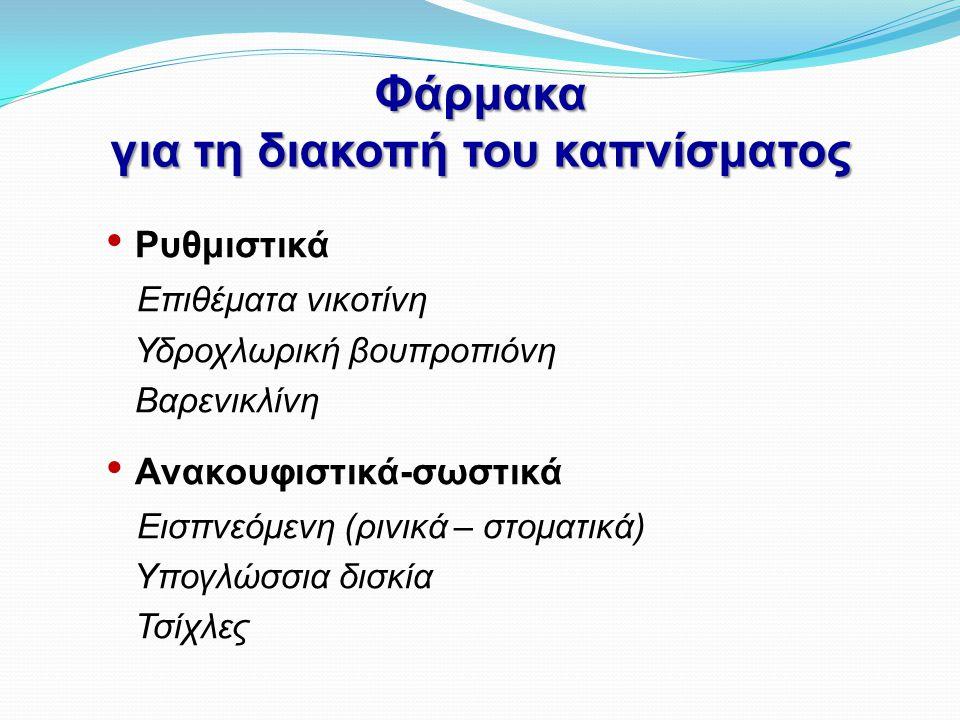 Φάρμακα για τη διακοπή του καπνίσματος