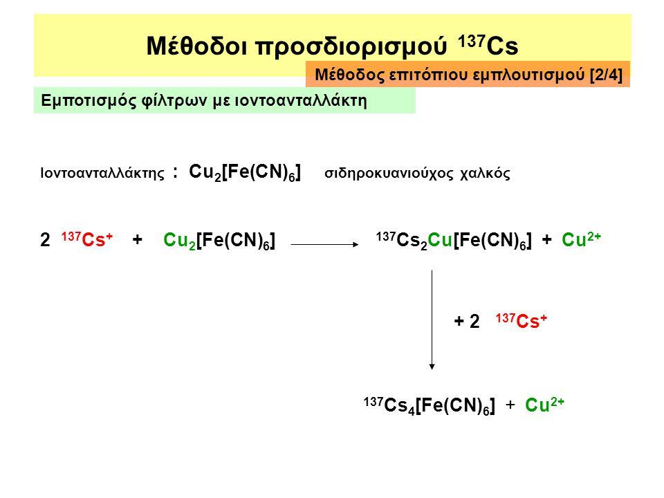 Μέθοδοι προσδιορισμού 137Cs