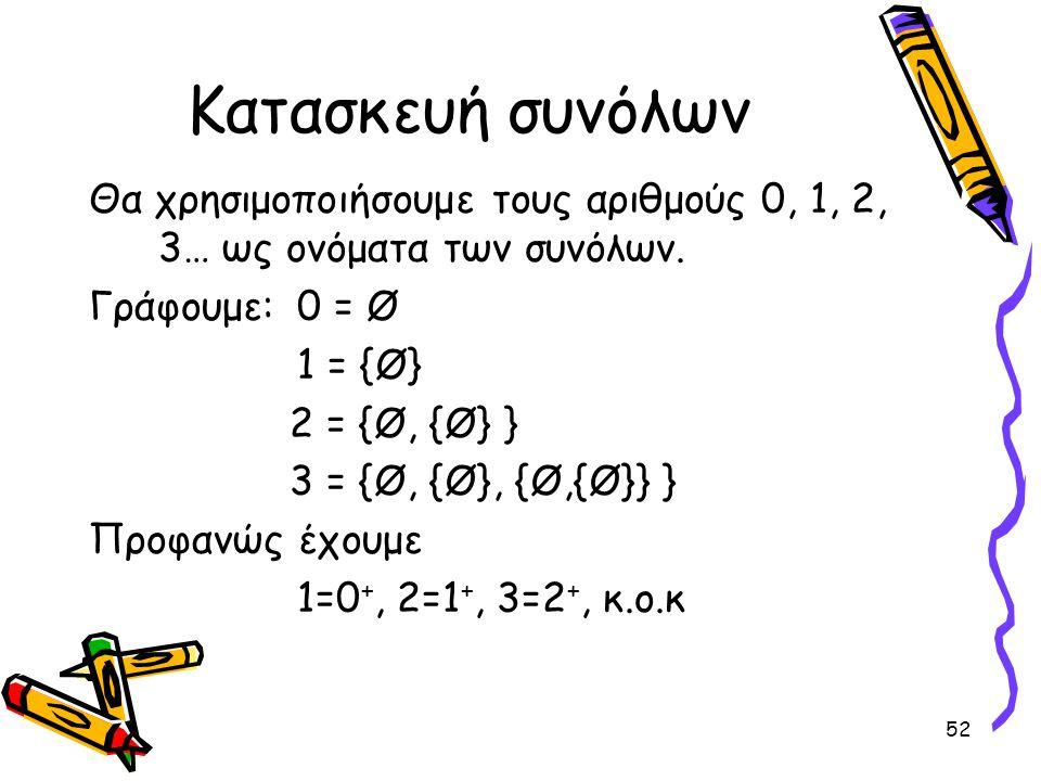 Κατασκευή συνόλων Θα χρησιμοποιήσουμε τους αριθμούς 0, 1, 2, 3… ως ονόματα των συνόλων. Γράφουμε: 0 = Ø.
