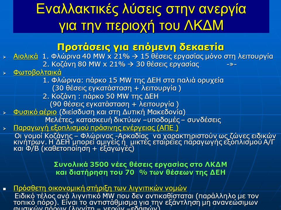 Εναλλακτικές λύσεις στην ανεργία για την περιοχή του ΛΚΔΜ