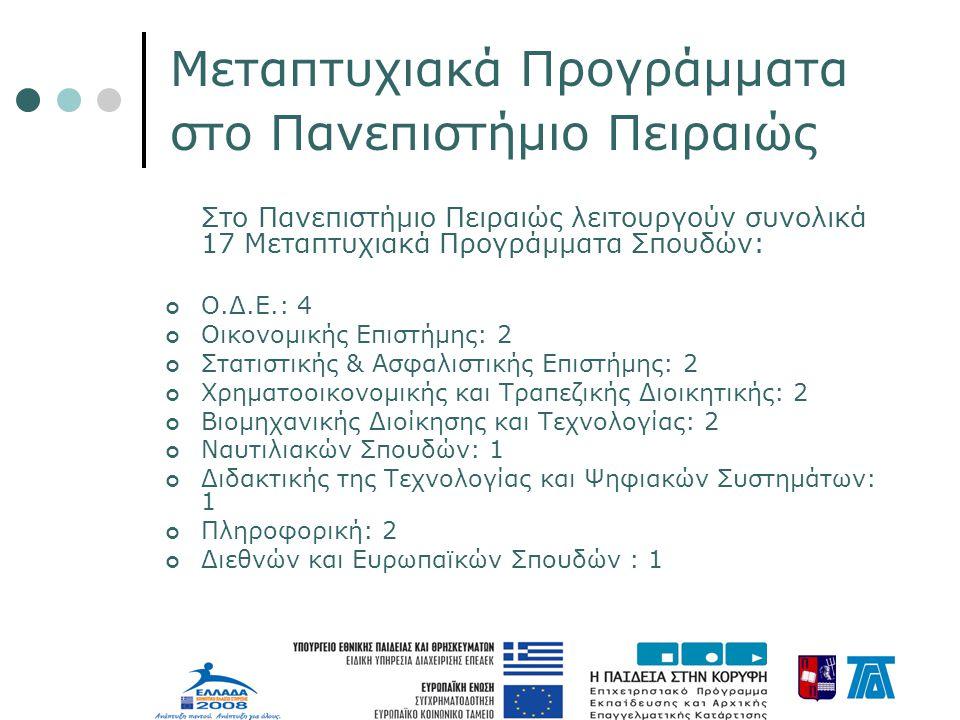 Μεταπτυχιακά Προγράμματα στο Πανεπιστήμιο Πειραιώς