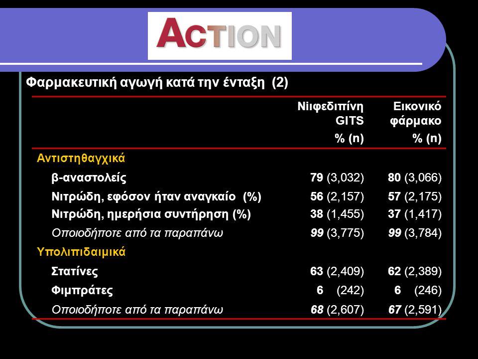 Φαρμακευτική αγωγή κατά την ένταξη (2)