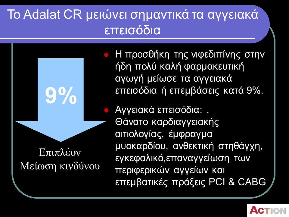 Το Adalat CR μειώνει σημαντικά τα αγγειακά επεισόδια