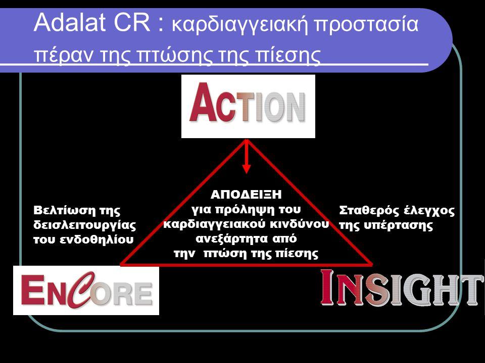 Αdalat CR : καρδιαγγειακή προστασία πέραν της πτώσης της πίεσης