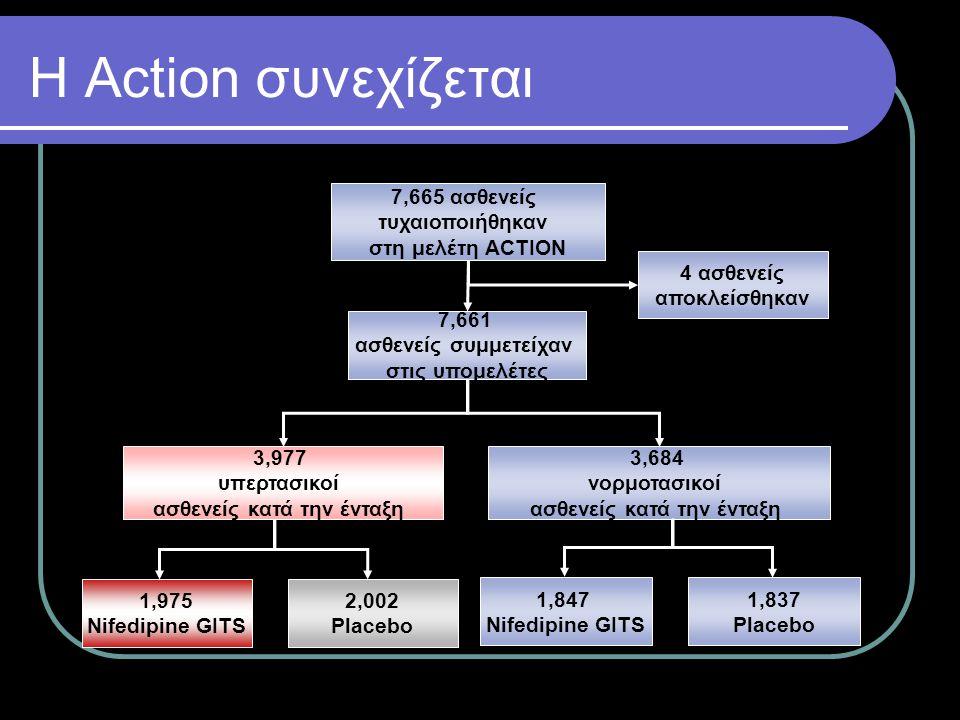 Η Αction συνεχίζεται 7,665 ασθενείς τυχαιοποιήθηκαν στη μελέτη ACTION
