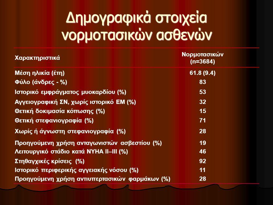 Δημογραφικά στοιχεία νορμοτασικών ασθενών
