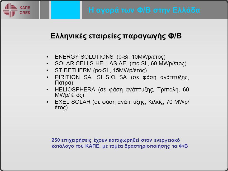 Ελληνικές εταιρείες παραγωγής Φ/Β