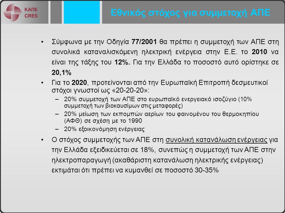 Εθνικός στόχος για συμμετοχή ΑΠΕ