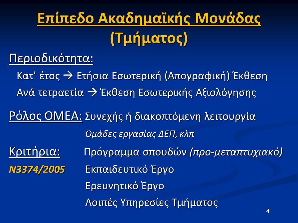 Επίπεδο Ακαδημαϊκής Μονάδας (Τμήματος)