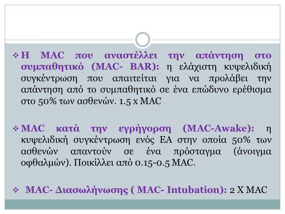 H MAC που αναστέλλει την απάντηση στο συμπαθητικό (MAC- BAR): η ελάχιστη κυψελιδική συγκέντρωση που απαιτείται για να προλάβει την απάντηση από το συμπαθητικό σε ένα επώδυνο ερέθισμα στο 50% των ασθενών. 1.5 x ΜΑC