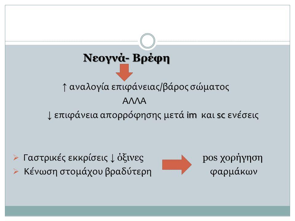 Νεογνά- Βρέφη ↑ αναλογία επιφάνειας/βάρος σώματος ΑΛΛΑ