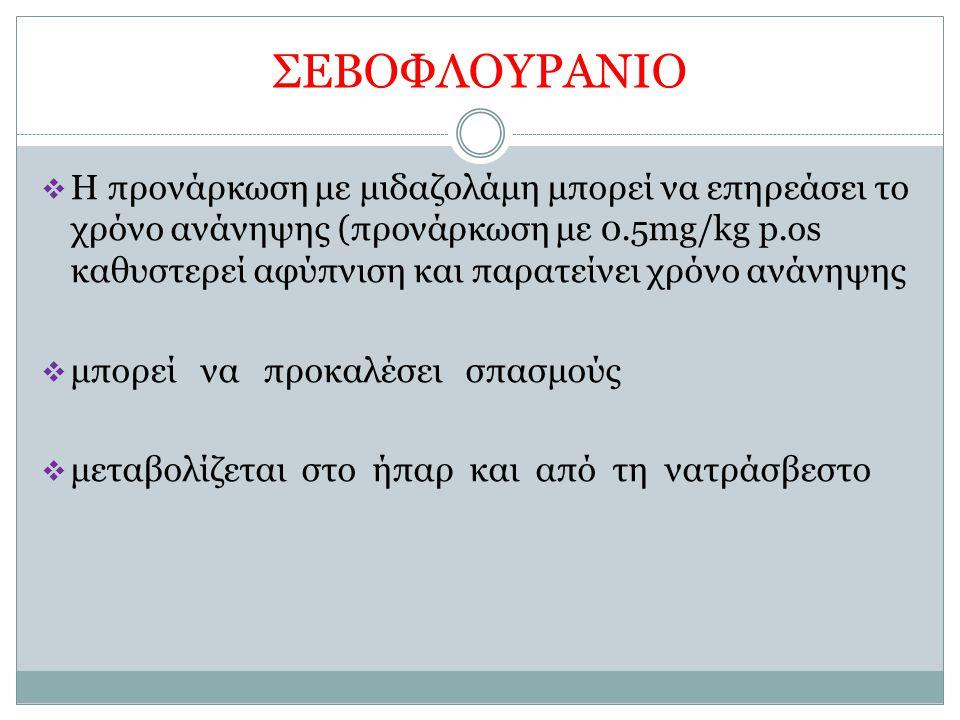 ΣΕΒΟΦΛΟΥΡΑΝΙΟ