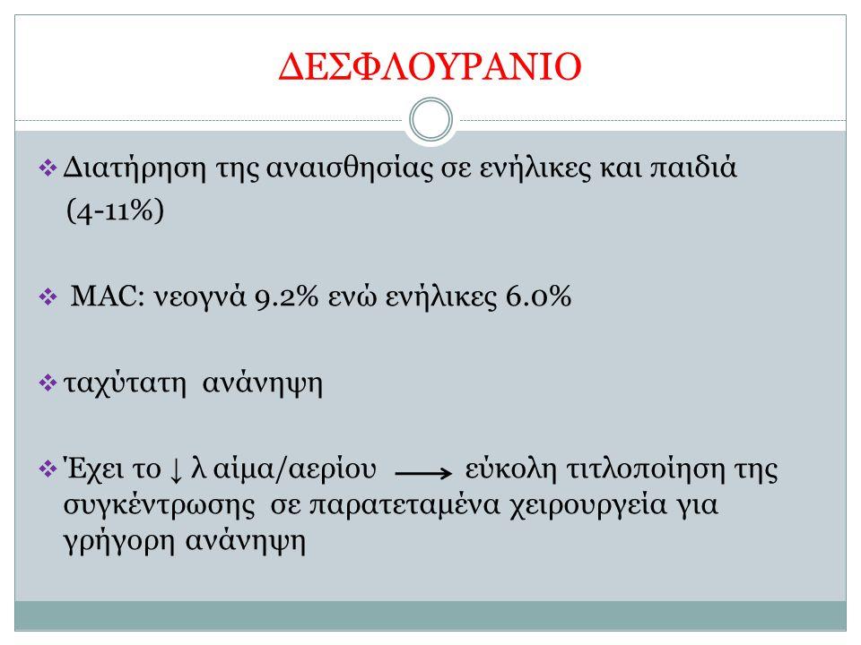 ΔΕΣΦΛΟΥΡΑΝΙΟ Διατήρηση της αναισθησίας σε ενήλικες και παιδιά (4-11%)