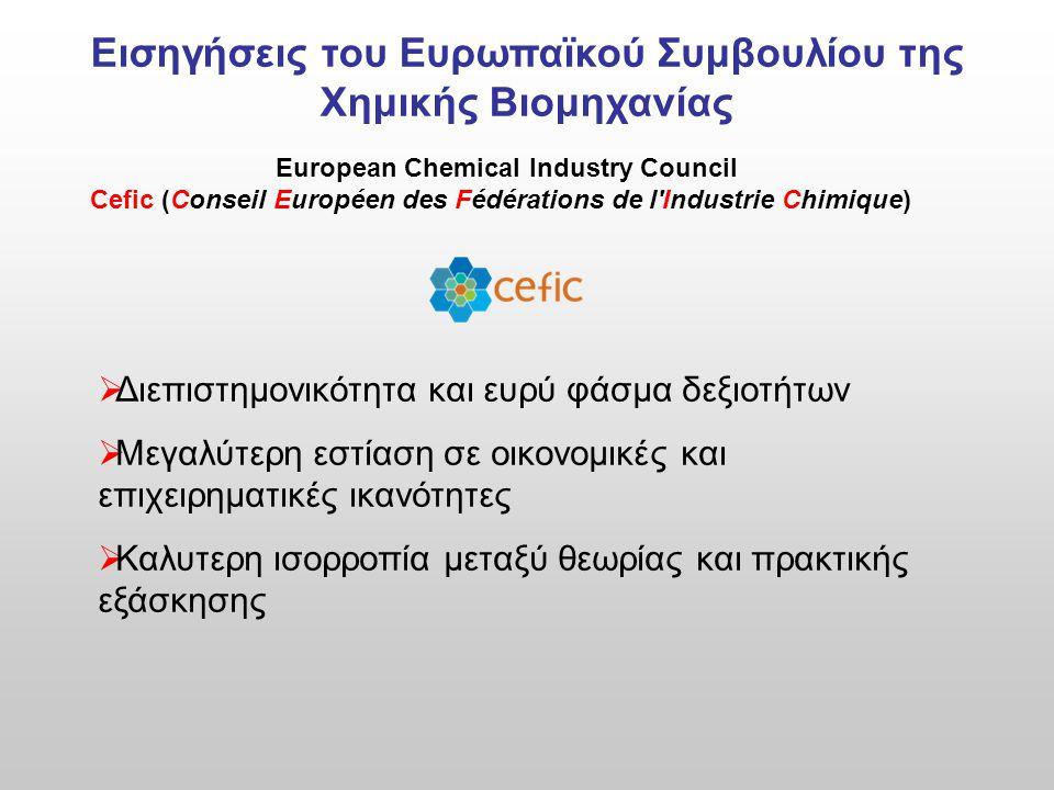 Εισηγήσεις του Ευρωπαϊκού Συμβουλίου της Χημικής Βιομηχανίας