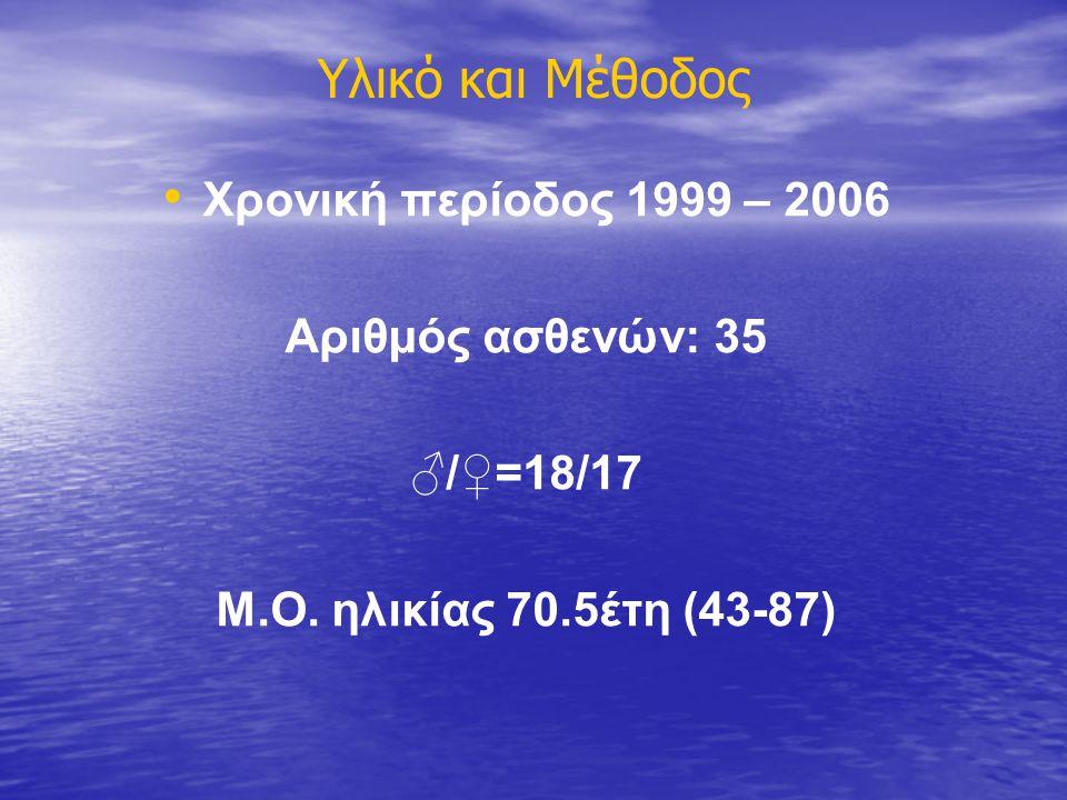 Υλικό και Μέθοδος Χρονική περίοδος 1999 – 2006 Αριθμός ασθενών: 35