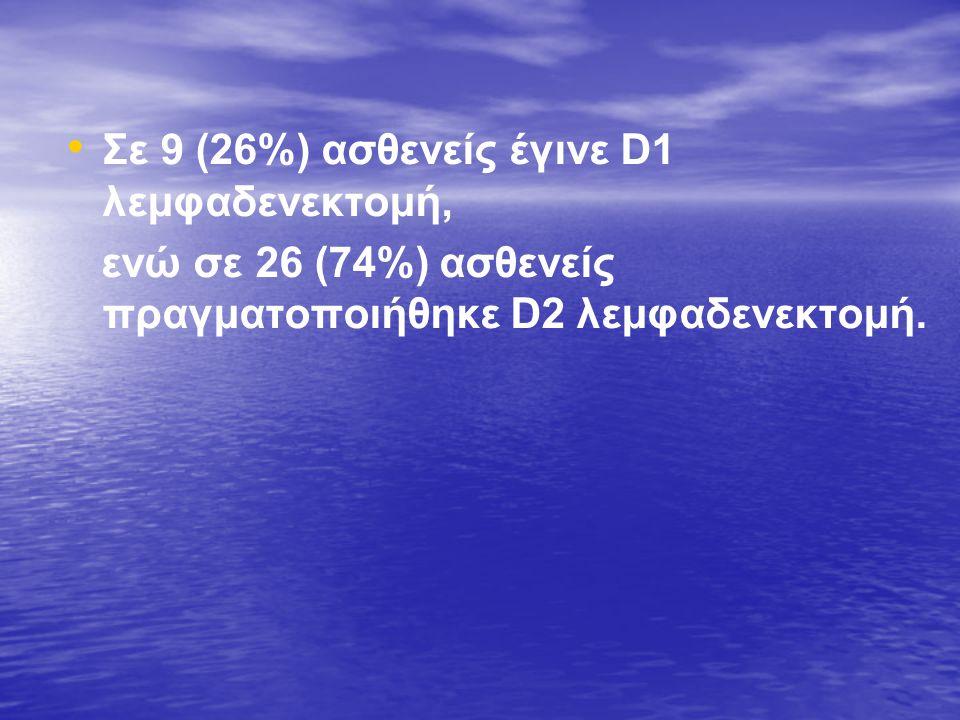 Σε 9 (26%) ασθενείς έγινε D1 λεμφαδενεκτομή,