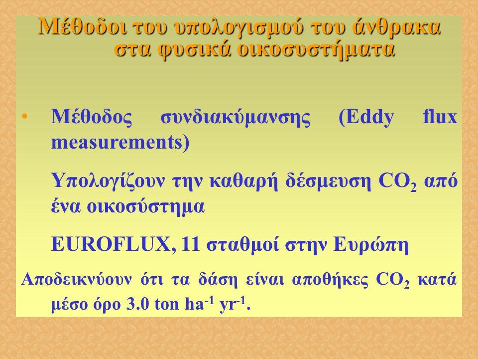 Μέθοδοι του υπολογισμού του άνθρακα στα φυσικά οικοσυστήματα