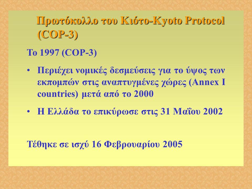 Πρωτόκολλο του Κιότο-Kyoto Protocol (COP-3)