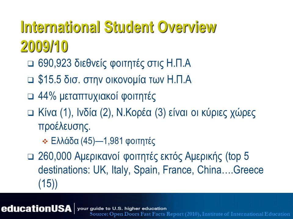 International Student Overview 2009/10