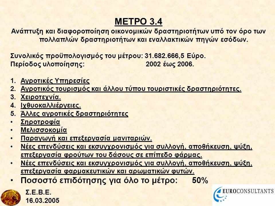 ΜΕΤΡΟ 3.4 Ποσοστό επιδότησης για όλο το μέτρο: 50%