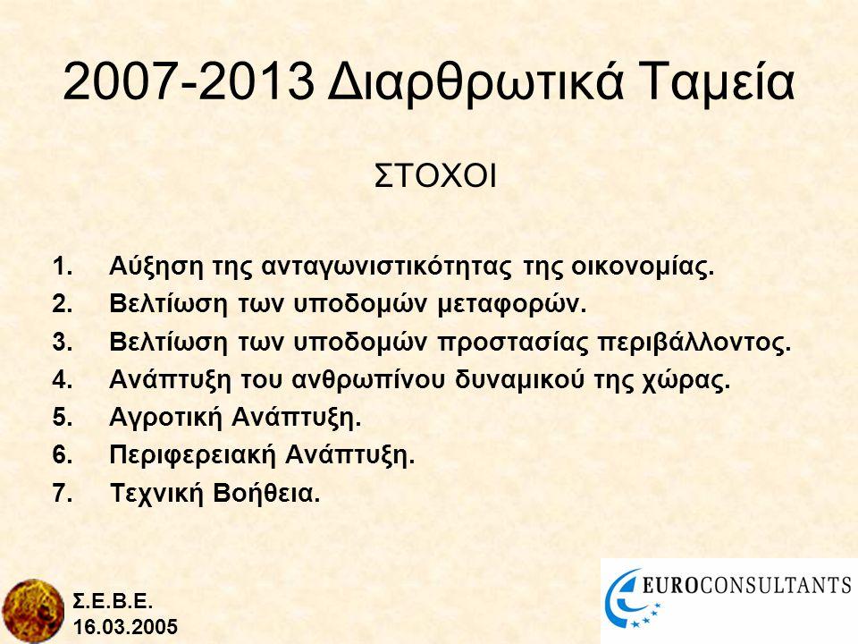 2007-2013 Διαρθρωτικά Ταμεία ΣΤΟΧΟΙ