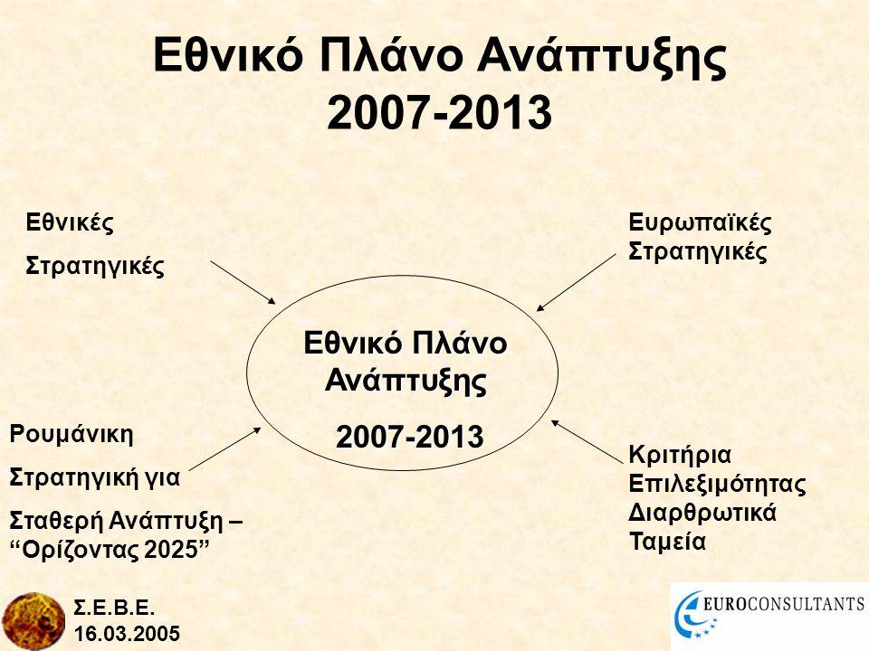 Εθνικό Πλάνο Ανάπτυξης 2007-2013 Εθνικό Πλάνο Ανάπτυξης