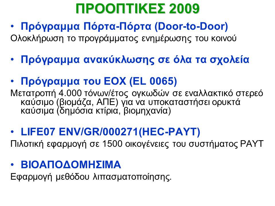 ΠΡΟΟΠΤΙΚΕΣ 2009 Πρόγραμμα Πόρτα-Πόρτα (Door-to-Door)