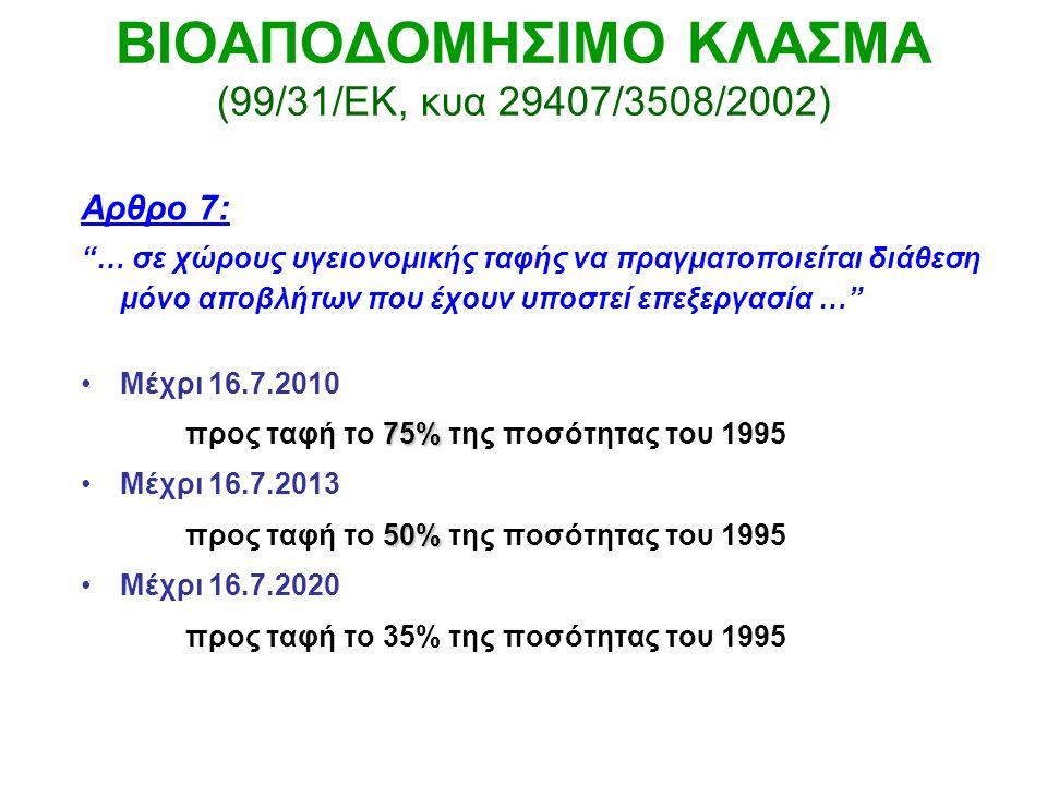ΒΙΟΑΠΟΔΟΜΗΣΙΜΟ ΚΛΑΣΜΑ (99/31/ΕΚ, κυα 29407/3508/2002)