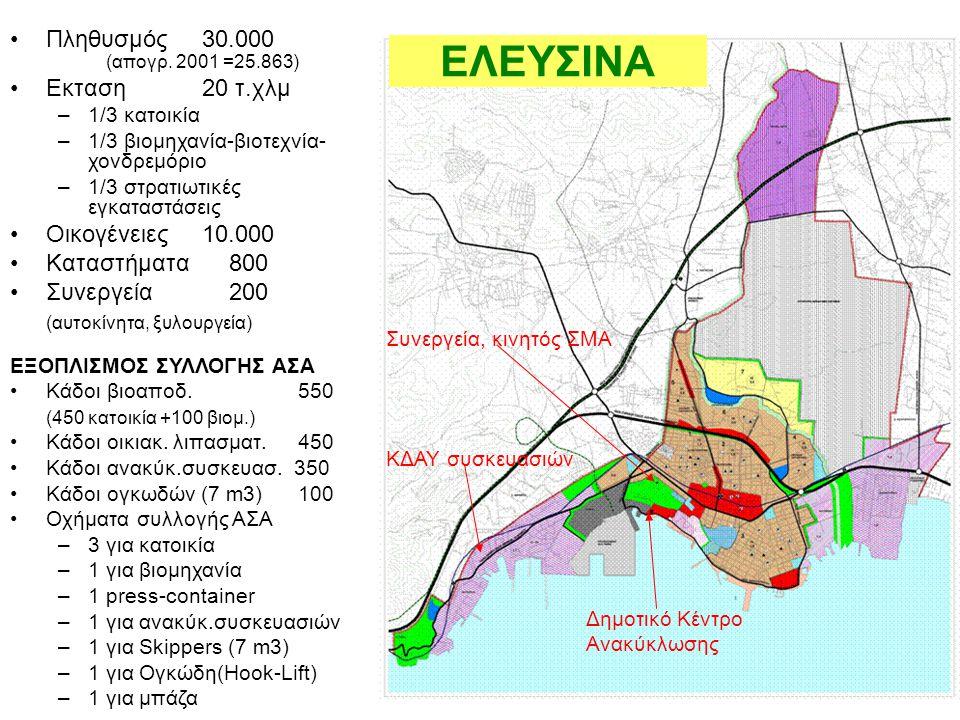 ΕΛΕΥΣΙΝΑ Πληθυσμός 30.000 (απογρ. 2001 =25.863) Εκταση 20 τ.χλμ