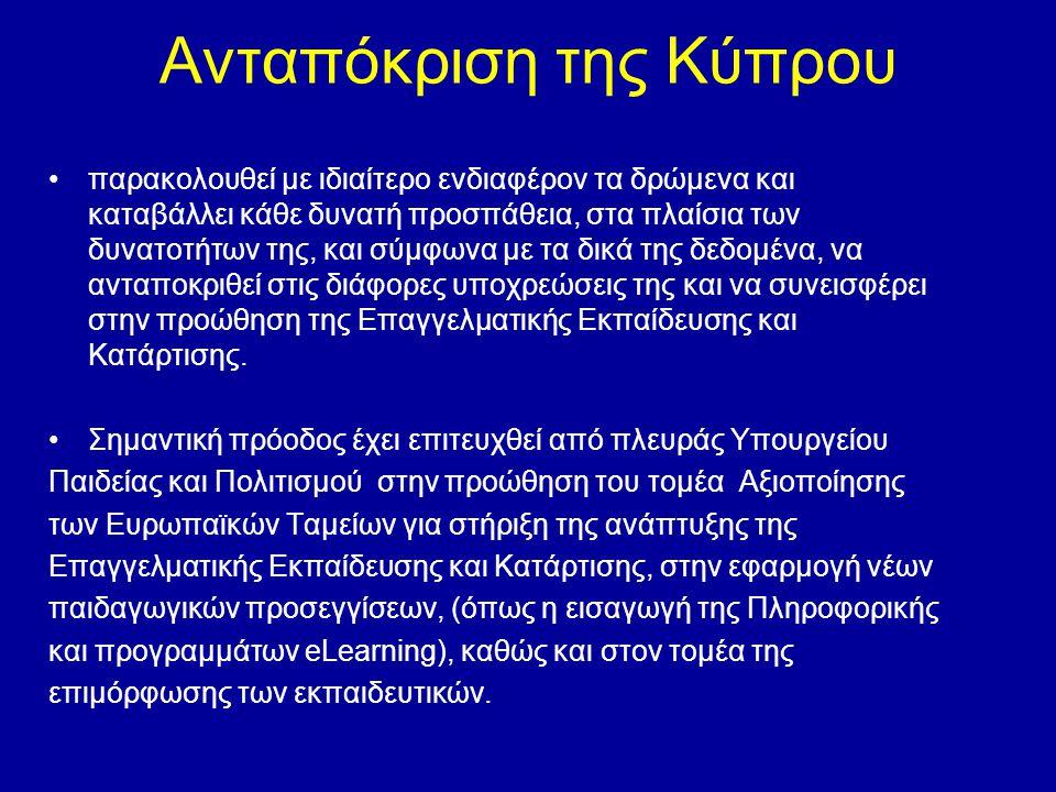 Ανταπόκριση της Κύπρου