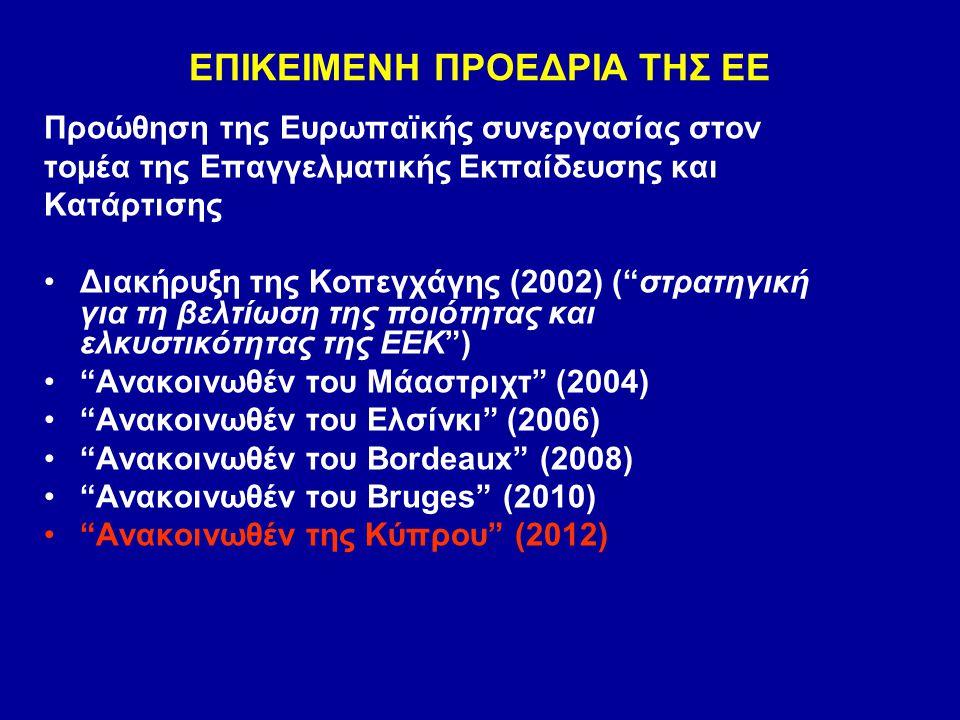 ΕΠΙΚΕΙΜΕΝΗ ΠΡΟΕΔΡΙΑ ΤΗΣ ΕΕ