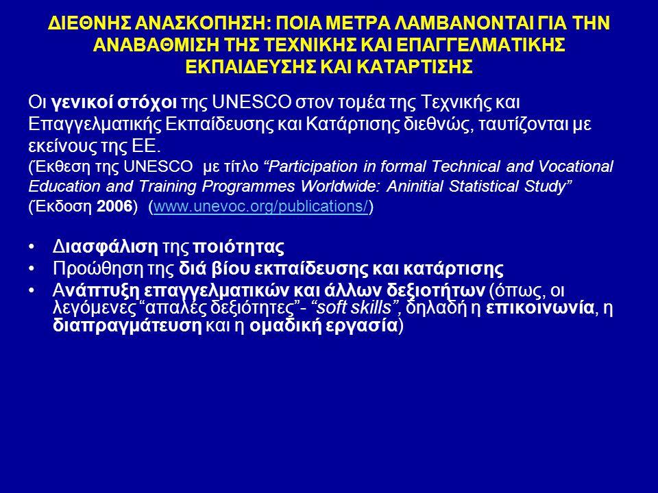 Οι γενικοί στόχοι της UNESCO στον τομέα της Τεχνικής και