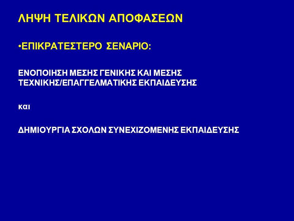 ΛΗΨΗ ΤΕΛΙΚΩΝ ΑΠΟΦΑΣΕΩΝ
