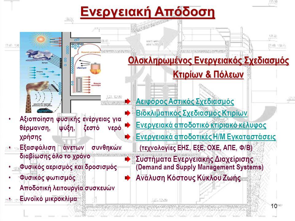 Ολοκληρωμένος Ενεργειακός Σχεδιασμός