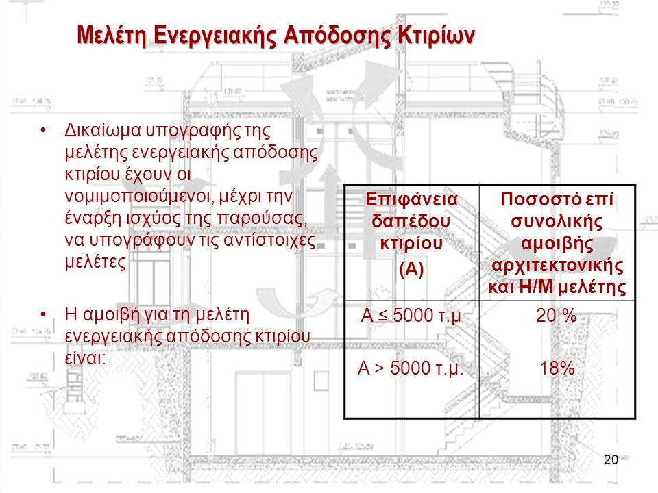 Μελέτη Ενεργειακής Απόδοσης Κτιρίων