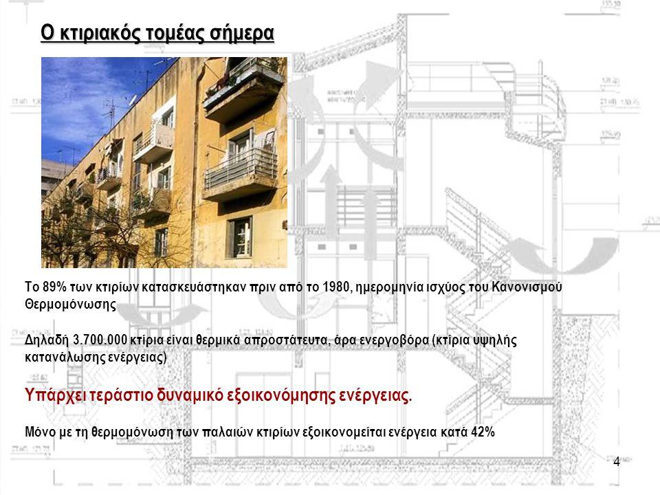 Ο κτιριακός τομέας σήμερα