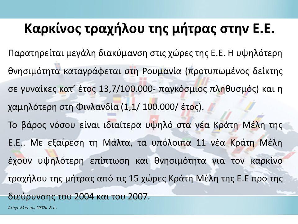 Καρκίνος τραχήλου της μήτρας στην Ε.Ε.